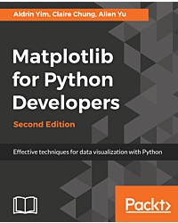 Matplotlib For Python Developers Second Edition